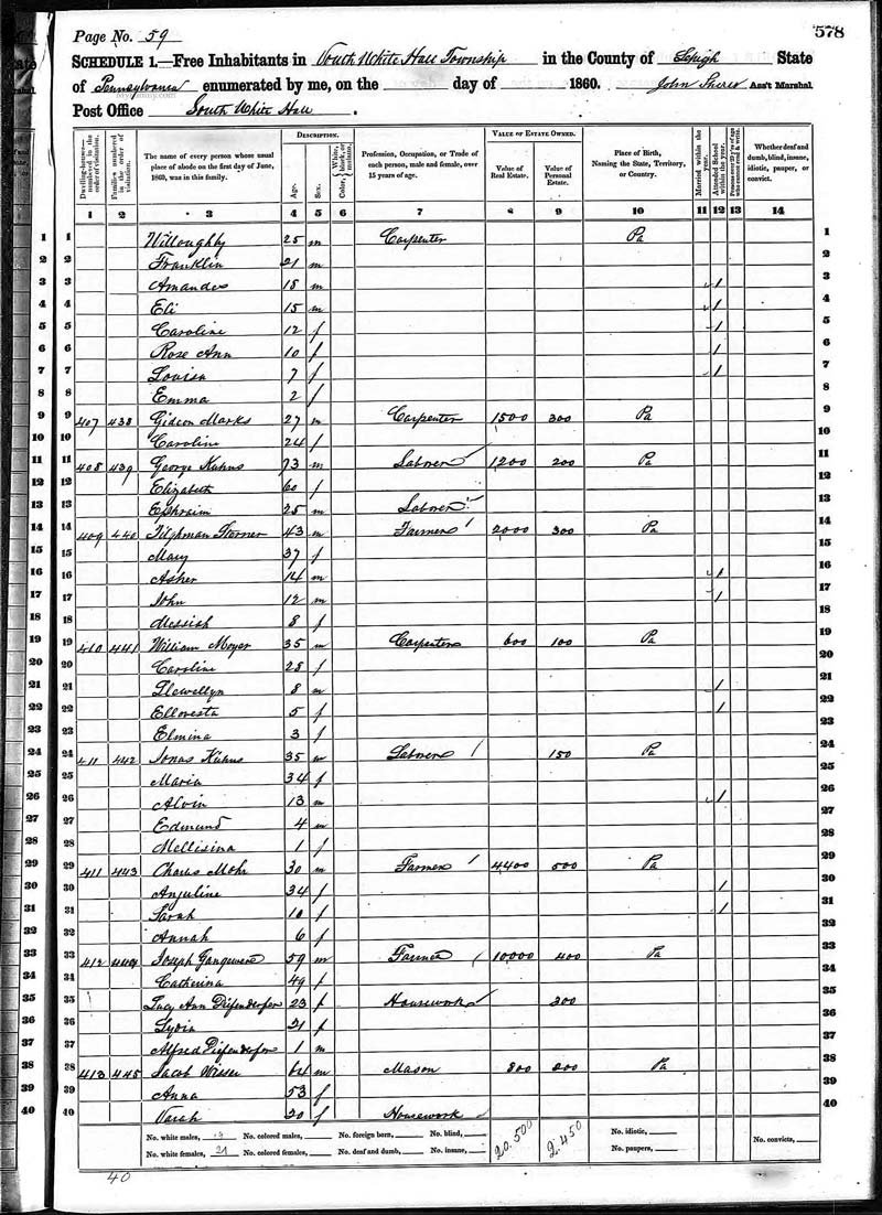 Jacob Wisser 1860 Census